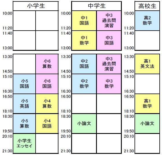 IBT時間割