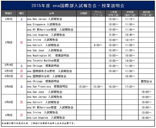 入試報告会201503