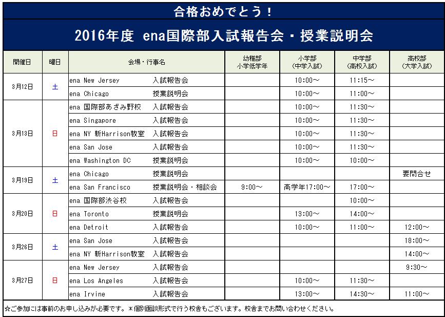 入試報告会201603