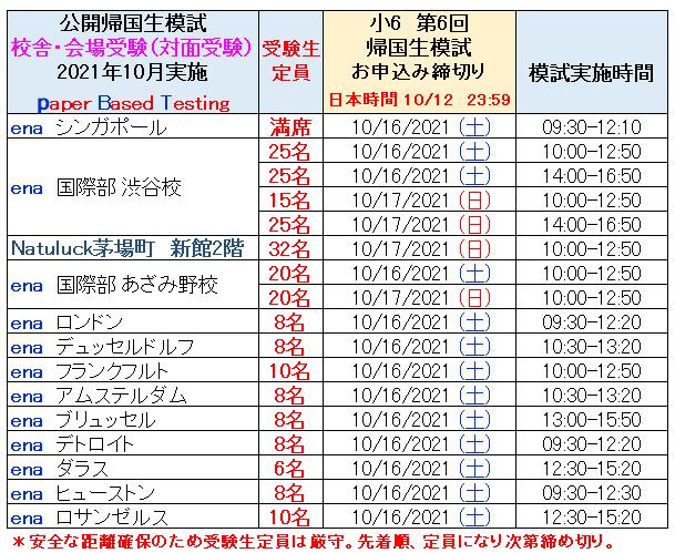 SHO6MOSHI202110FtF